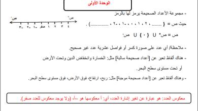 صورة تلخيص هام مع أوراق عمل رائعة لوحدة الأعداد الصحيحة لرياضيات الصف السابع