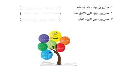 Photo of ورقة عمل رائعة لدرس سنن الصلاة للتربية الإسلامية رابع الفصل الأول