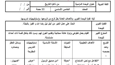Photo of تحضير بنظام المخرجات للوحدات 1-4 لمبحث اللغة العربية خامس الفصل الثاني