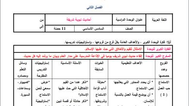 Photo of تحضير بنظام المخرجات للوحدات 1-4 لمبحث اللغة العربية سادس الفصل الثاني