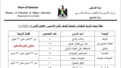 Photo of خطة الوزارة الفصلية لمبحث التربية الوطنية للصف الأول الفصل الثاني 2018-2019