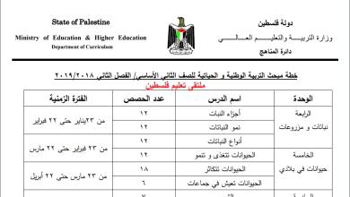 Photo of خطة الوزارة الفصلية لمبحث التربية الوطنية للصف الثاني الفصل الثاني 2018-2019