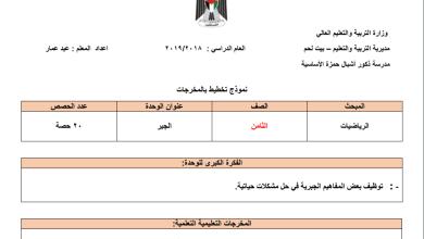 Photo of تحضير وحدة الجبر بنظام المخرجات لمبحث الرياضيات ثامن الفصل الثاني