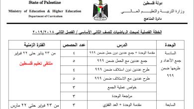 Photo of خطة الوزارة الفصلية لمبحث الرياضيات للصف الثاني الفصل الثاني 2018-2019