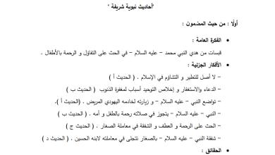 Photo of تحليل رائع  لمحتوى مبحث اللغة العربية للصف الثامن الفصل الثاني