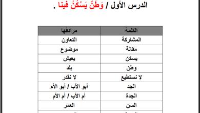 Photo of مجمع مفردات كافة دروس مبحث اللغة العربية للصف الثاني الفصل الثاني
