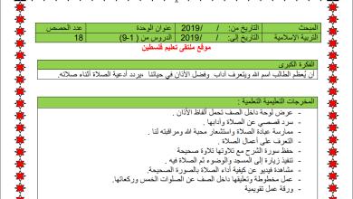 Photo of التحضير بالنظام الجديد لمبحث التربية الإسلامية للصف الثاني الفصل الثاني