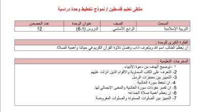 صورة التحضير الكامل بنظام المخرجات لمبحث التربية الإسلامية للصف الرابع الفصل الثاني