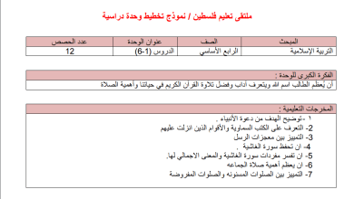 Photo of التحضير الكامل بنظام المخرجات لمبحث التربية الإسلامية للصف الرابع الفصل الثاني