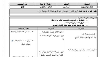 Photo of التحضير الكامل بنظام المخرجات لمادة التلاوة والتجويد للصف السادس الفصل الثاني