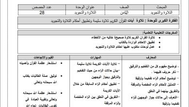 Photo of التحضير بنظام المخرجات لمادة التلاوة والتجويد للصف الثامن الفصل الثاني