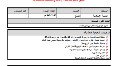 Photo of التحضير الكامل بنظام المخرجات لمبحث التربية الإسلامية للصف التاسع الفصل الثاني