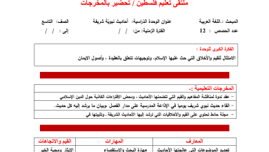 Photo of التحضير الرائع بنظام المخرجات لكامل مبحث اللغة العربية للصف التاسع الفصل الثاني