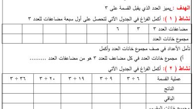 Photo of أوراق عمل رائعة لقابلية القسمة على 3 و 6 لمبحث الرياضيات للصف الرابع الفصل الثاني