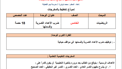 Photo of تحضير رائع بالمخرجات لوحدة الأعداد الكسرية لرياضيات خامس الفصل الثاني