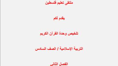 Photo of ملخص هام جدا لوحدة القرآن الكريم لمبحث التربية الإسلامية للصف السادس الفصل الثاني
