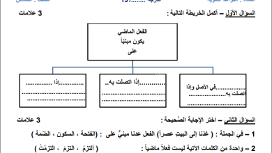Photo of ورقة عمل رائعة لدرس الفعل الماضي لقواعد اللغة العربية سادس الفصل الثاني