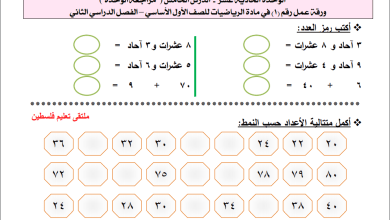 Photo of ورقة عمل رائعة لمراجعة الوحدة الحادية عشر لمبحث رياضيات أول الفصل الثاني