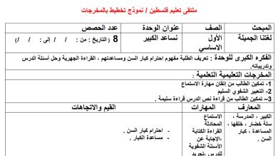 Photo of تحضير رائع بالمخرجات لآخر خمسة دروس لمبحث اللغة العربية أول الفصل الثاني