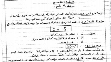 صورة شرح مفصل وهام جدا لوحدة الفيزياء الحديثة لمبحث الفيزياء للتوجيهي الفرع العلمي