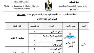 صورة خطة الوزارة لعام 2019-2020 لمبحث التنشئة الوطنية للصف الرابع الفصل الأول