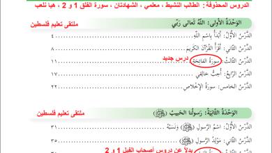 Photo of كتاب التربية الإسلامية للصف الأول الفصل الأول وفق التعديلات الجديدة طبعة 2019