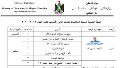 صورة خطة الوزارة لعام 2019-2020 لمبحث الرياضيات للصف الثاني الفصل الأول