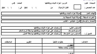 Photo of مجمع تحاضير المعلم المتوفرة للمواد الدراسية للصف الثالث الفصل الأول