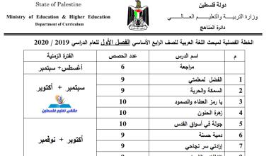 صورة خطة الوزارة لعام 2019-2020 لمبحث اللغة العربية للصف الرابع الفصل الأول