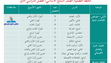 Photo of الخطة الفصلية المقترحة لمبحث العلوم والحياة للصف السابع الفصل الأول 2019-2020