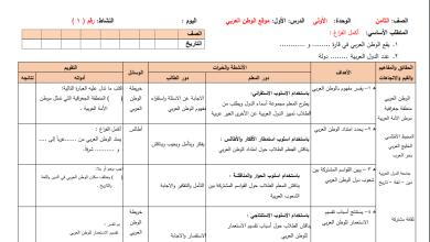 Photo of مجمع تحاضير المعلم لكافة المواد الدراسية للصف الثامن الفصل الأول