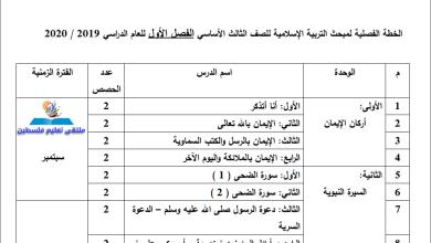 Photo of خطة الوزارة لعام 2019-2020 لمبحث التربية الإسلامية الجديد للصف الثالث الفصل الأول
