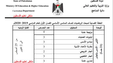 Photo of خطة الوزارة لعام 2019-2020 لمبحث الرياضيات للصف السادس الفصل الأول