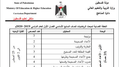 صورة خطة الوزارة لعام 2019-2020 لمبحث الرياضيات للصف السابع الفصل الأول
