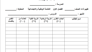 صورة سجل تقييم أداء الطلبة في مبحث التنشئة الوطنية والاجتماعية رابع الفصل الأول