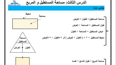 Photo of أوراق عمل حصرية مع تعريفات درس مساحة المستطيل والمربع للرياضيات خامس