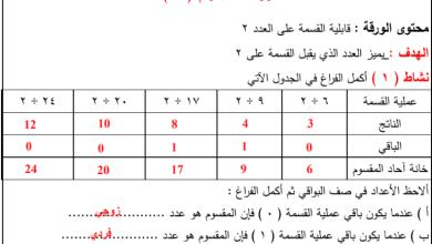 Photo of كل ما يحتاجه الطالب من أوراق عمل للوحدة الأولى لرياضيات رابع الفصل الثاني
