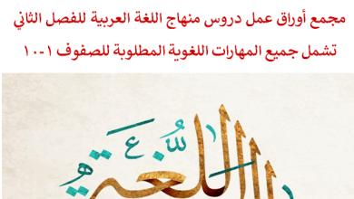 Photo of مجمع أوراق عمل دروس منهاج اللغة العربية لجميع المهارات اللغوية للصفوف 1-10