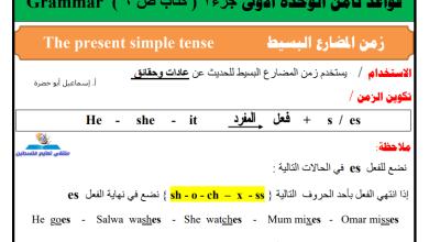 صورة ملخص مهم جدا ورهيب لقواعد اللغة الإنجليزية للوحدات 1-4 للصف الثامن الفصل الأول