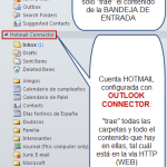 Hotmail: POP3 vs Outlook Connector con Microsoft Outlook