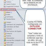 Hotmail: POP3 vs Outlook Connector con MicrosoftOutlook