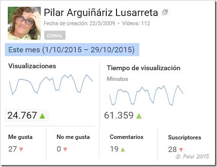Estadísticas octubre 2015 - palel.es