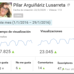 [Blog – YouTube] Estadísticas enero 2016