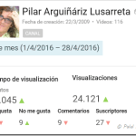 [Blog – YouTube] Estadísticas abril 2016