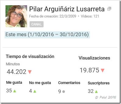 Estadísticas octubre 2016 - palel.es