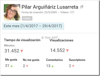 Estadísticas abril 2017 - palel.es