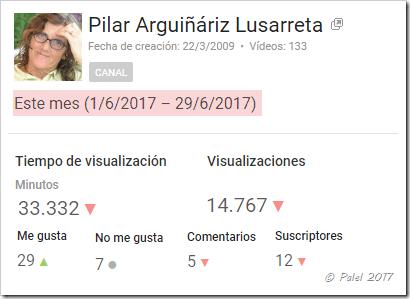 Estadísticas junio 2017 - palel.es