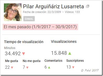 Estadísticas septiembre 2017 - palel.es