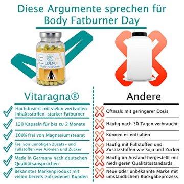 VITARAGNA Eden Body Fatburner Day 120 Kapseln, Fettverbrenner Diät Pillen bzw Abnehm-Pillen, Unterstützung zum natürlich abnehmen, auch bei Bauchfett - 3