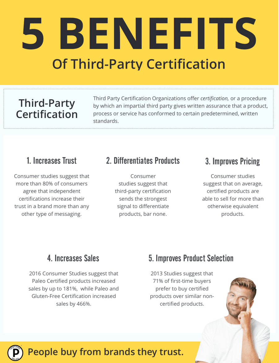 5 benefits of third party certification